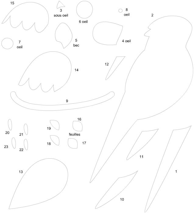 Découpage, collage d'un perroquet - Turbulus, jeux pour enfants