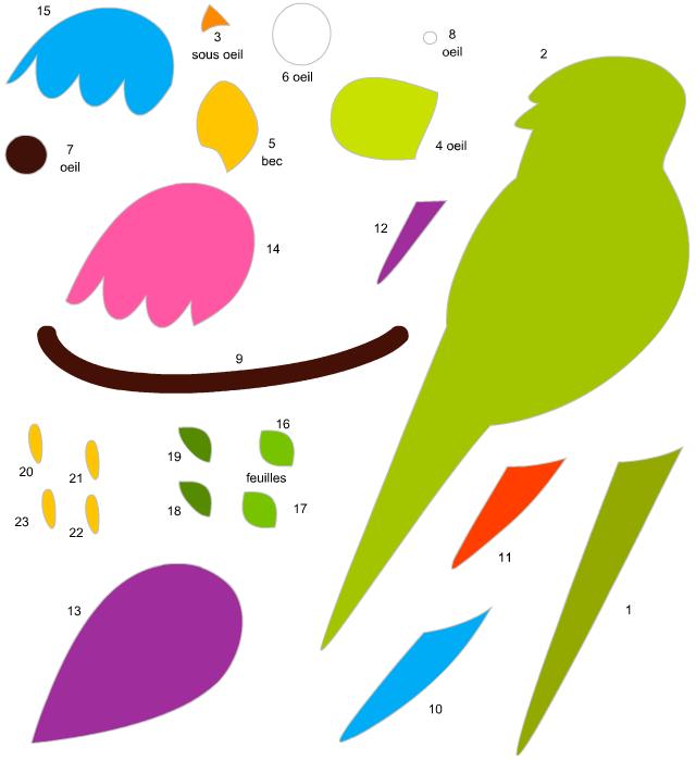 D coupage collage d 39 un perroquet turbulus jeux pour enfants - Decoupage collage a imprimer ...