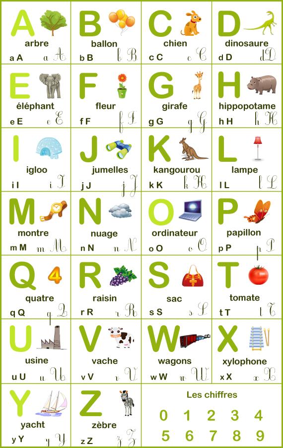 Ab c daire imprimer turbulus jeux pour enfants - Alphabet a decouper gratuit ...