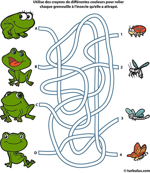 Labyrinthe A Imprimer Les Grenouilles Turbulus Jeux Pour Enfants